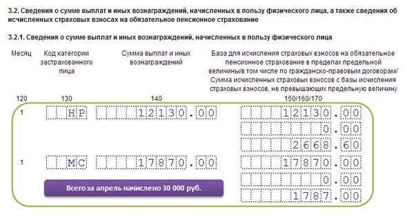 Нулевая отчетность рсв-1: что это такое значит, как понять?