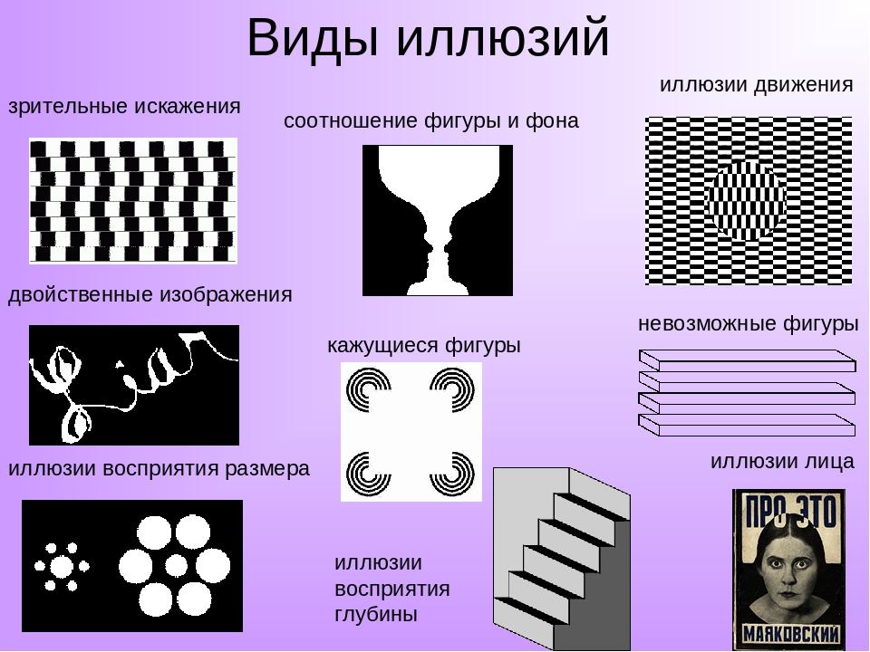 Иллюзия – что такое, виды, свойство психики и восприятия