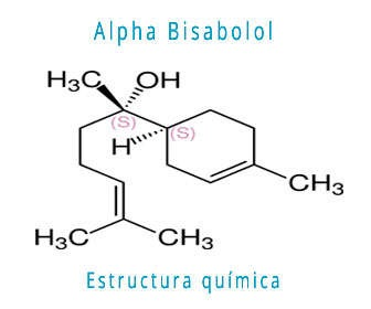 Бисаболол в косметике - омолаживает, очищает от прыщей, защищает от уф