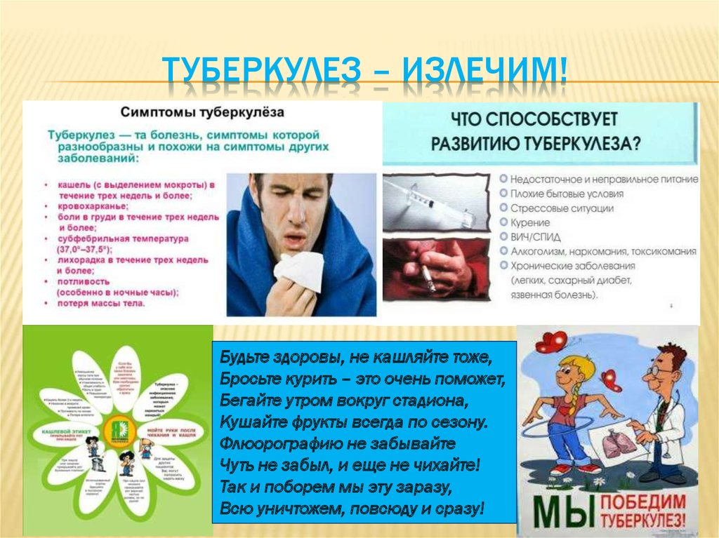 Туберкулез (видео) - симптомы и лечение. журнал медикал