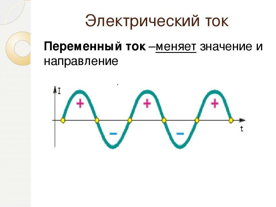 Чем отличается переменный ток от постоянного | у электрика.ру