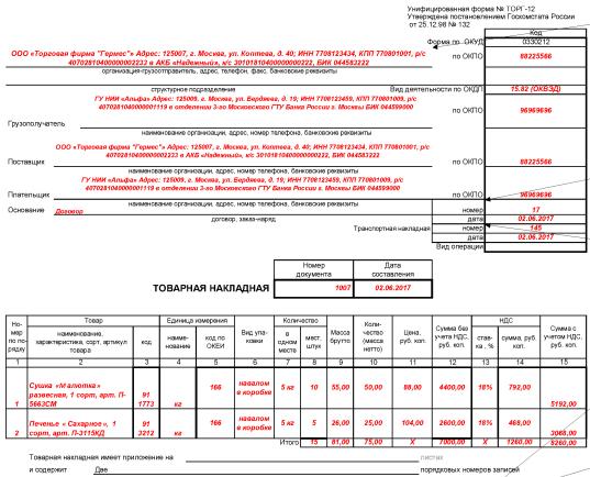Товарно-транспортная накладная - ттн по форме 1-т: составление и хранение