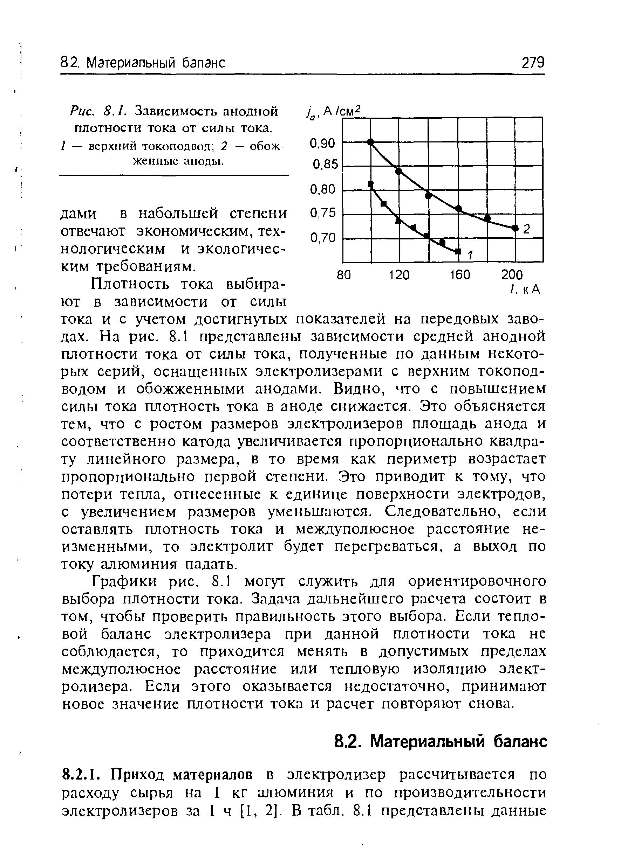 Электрический ток. сила и плотность тока
