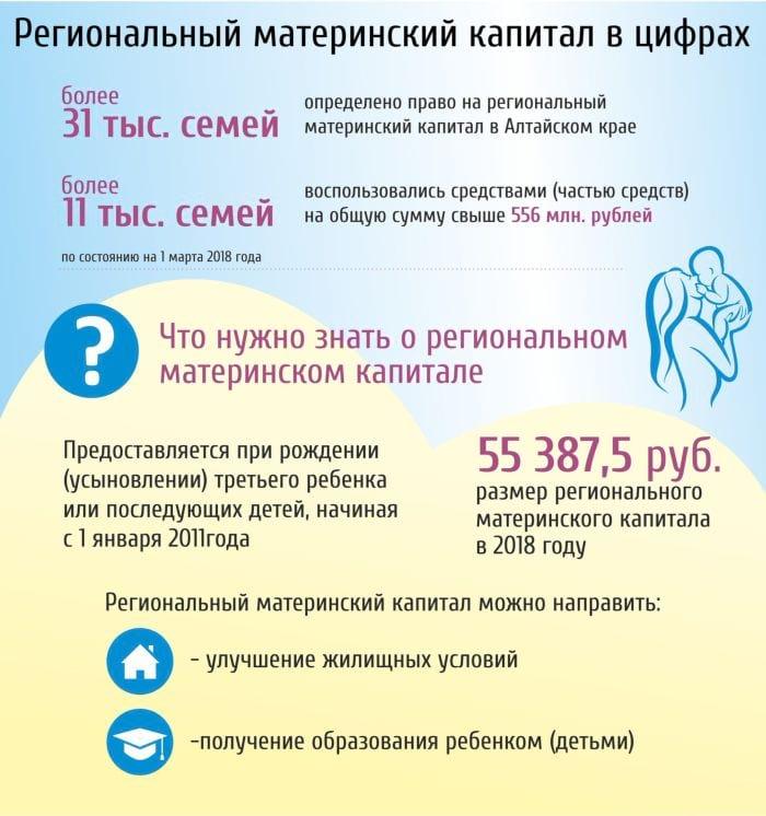 Материнский капитал в 2020 году на детей: первого, второго и третьего, какой, сколько сумма, на что можно потратить, использование, получение, размер, индексация