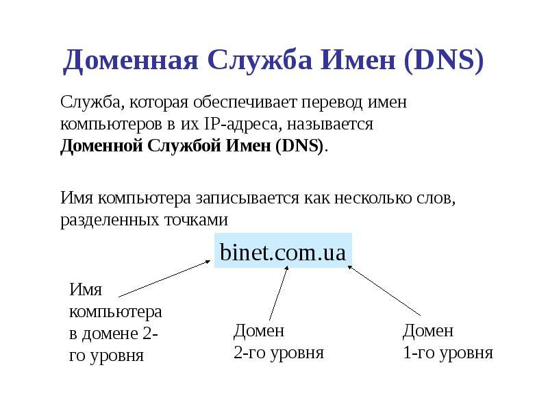 Где посмотреть домен компьютера | fifafaq.ru