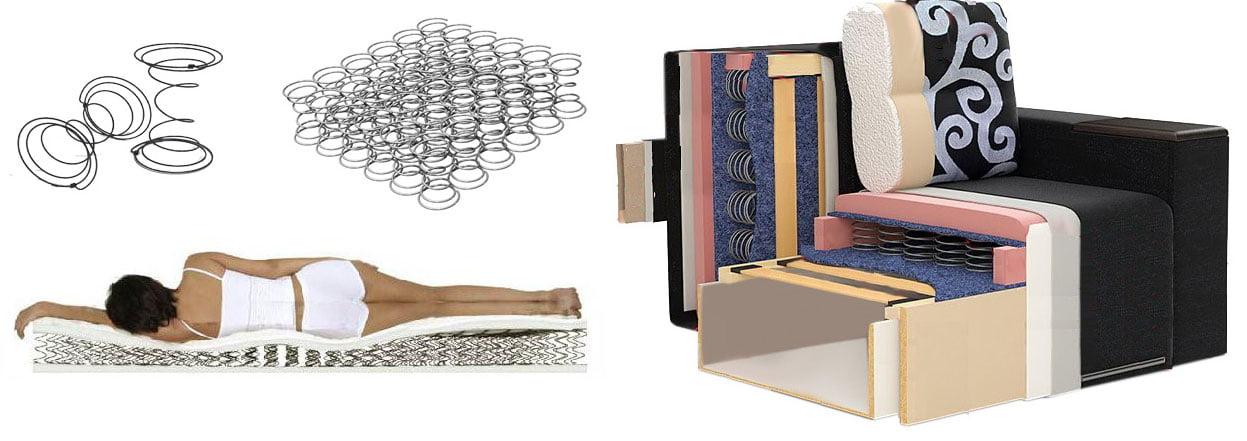 Пружинный блок боннель и независимые пружины в матрасе: что это такое и что лучше - как сделать правильный выбор