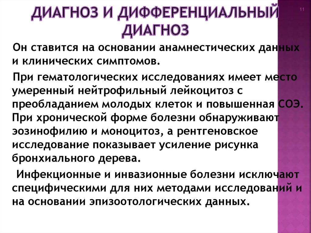 Диагноз.ру - проверьте свои жалобы