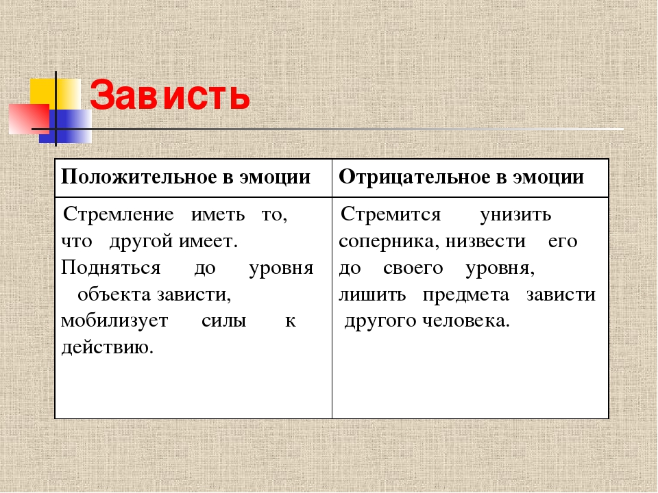 Зависть   православие и мир