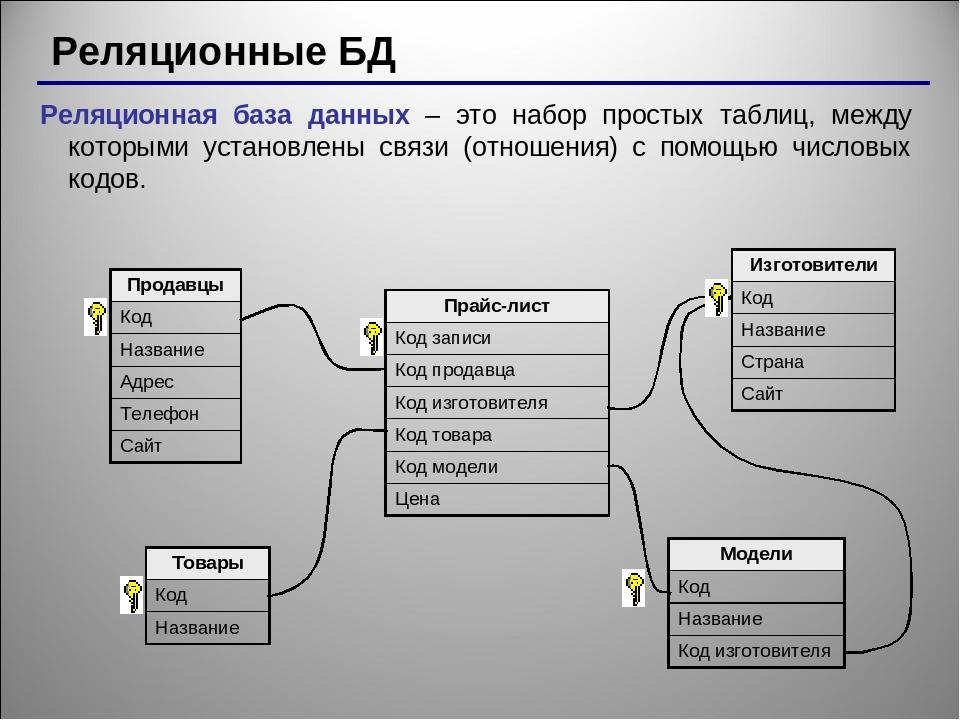 Нереляционные данные и базы данных nosql - azure architecture center | microsoft docs