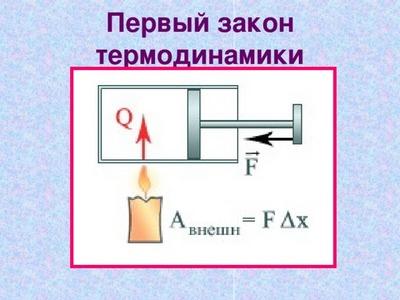 Термодинамика - thermodynamics - qwe.wiki