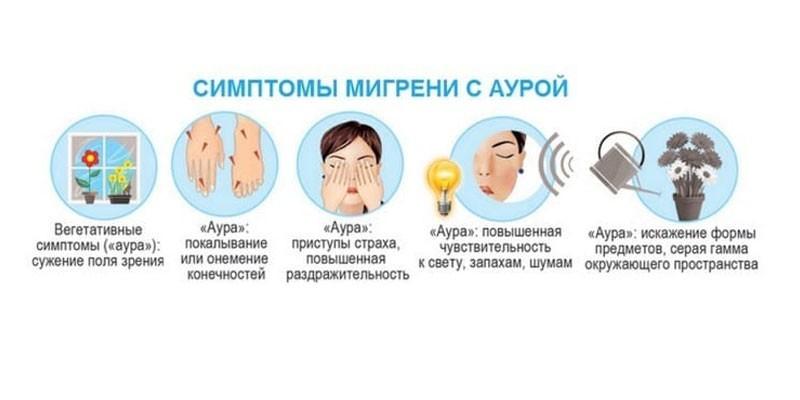 Мигрень с аурой:  как избавиться от болезни?