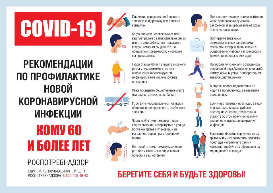 Симптомы коронавируса (covid-19) у человека