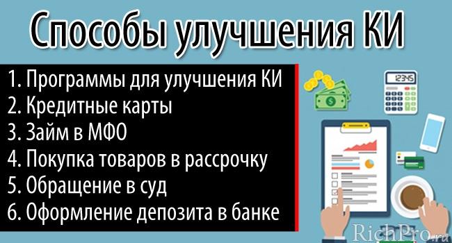 Народный рейтинг банки.ру - отзывы о кредитных картах банка восточного банка, мнения пользователей и клиентов банка | банки.ру | банки.ру