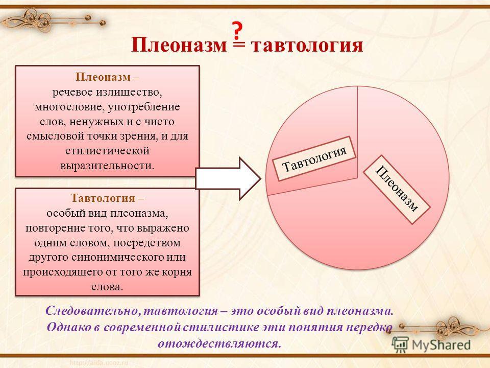 Тавтология в русском языке: значение термина, использование в художественной литературе, примеры тавтологии, что такое,сообщение на тему.