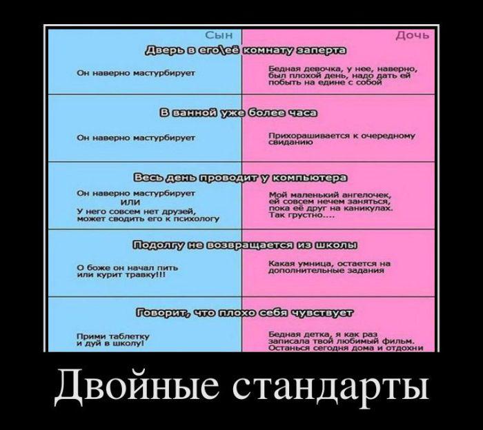 Двойные стандарты — википедия. что такое двойные стандарты