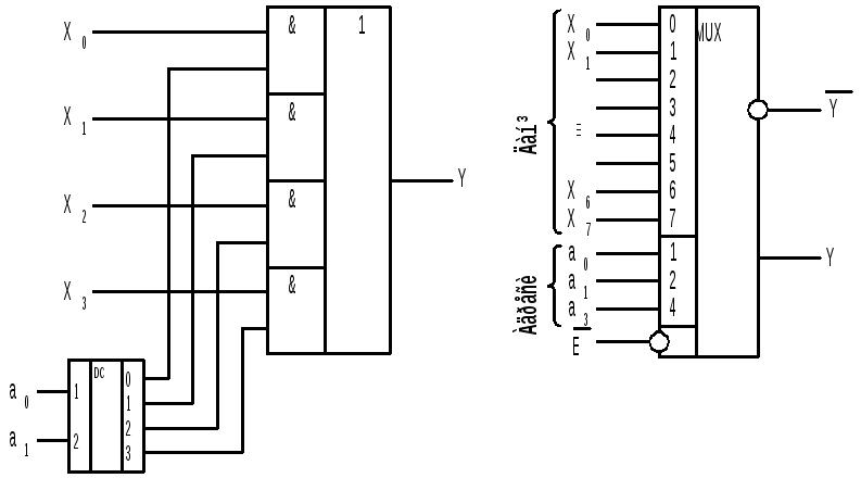 Демультиплексор — википедия с видео // wiki 2