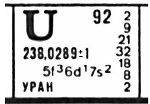Плутоний pu - таблица менделеева - электронный учебник k-tree