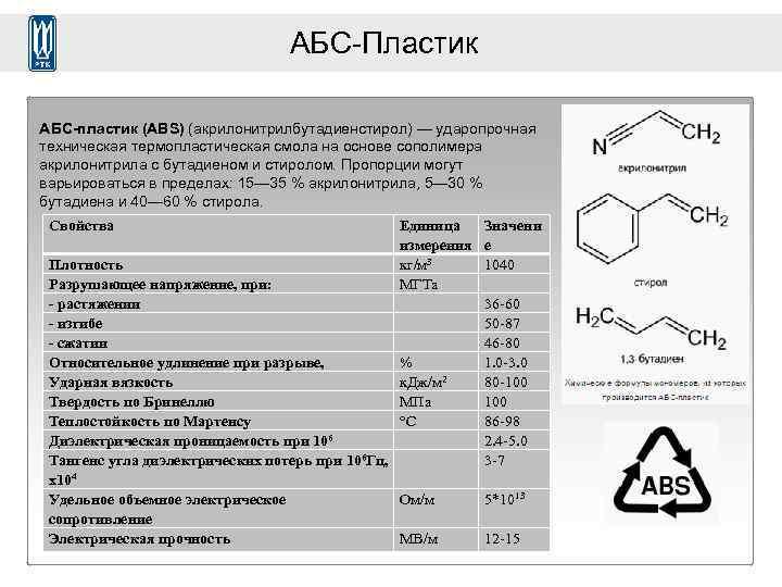 Абс-пластик: характеристики, цена, крупнейшие компании-производители abs-пластмассы