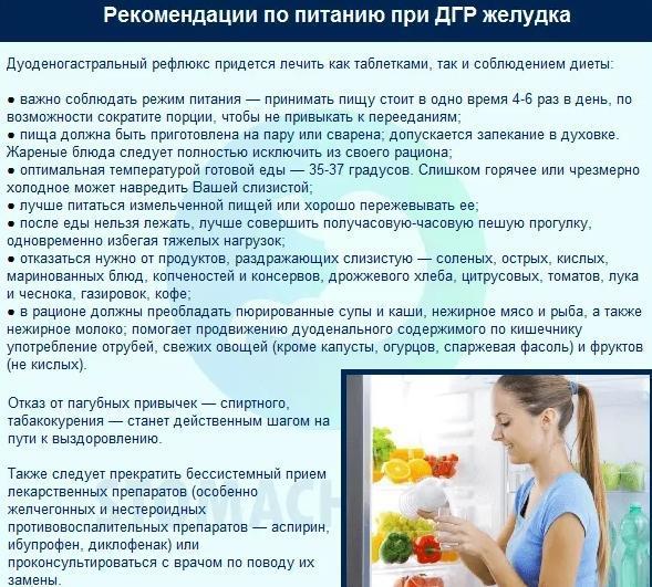 Основные симптомы, диета и методика лечения рефлюкс-гастрита