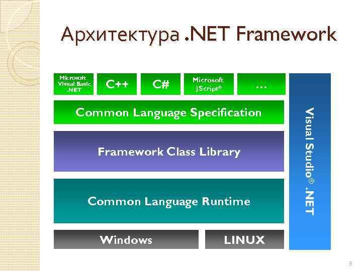 Требования к системе для .net framework | microsoft docs
