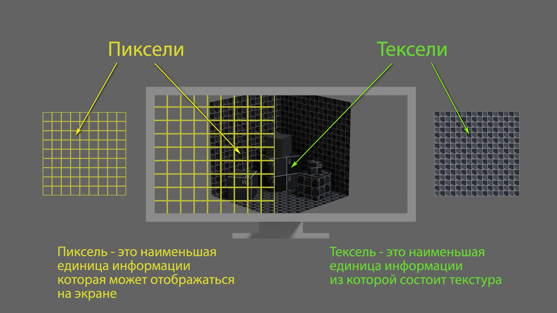 Что такое разрешение экрана телевизоров