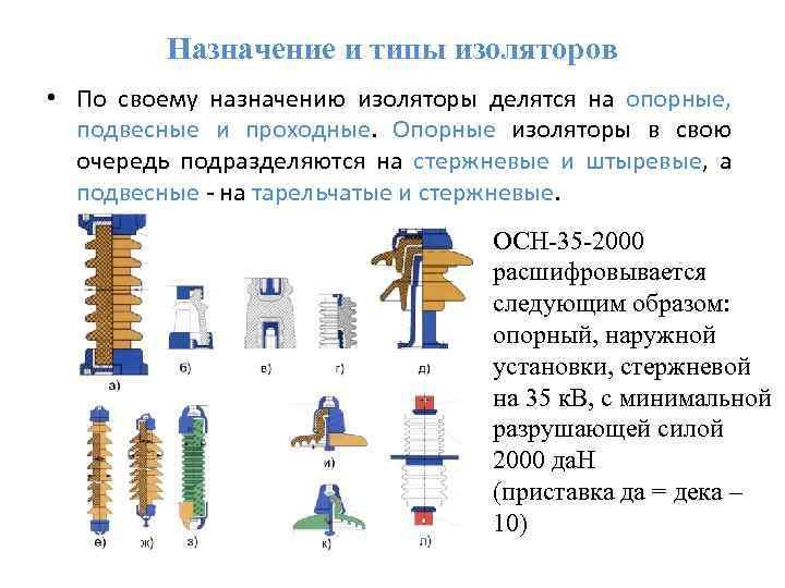 Типы изоляторов воздушных линий электропередачи | ehto.ru
