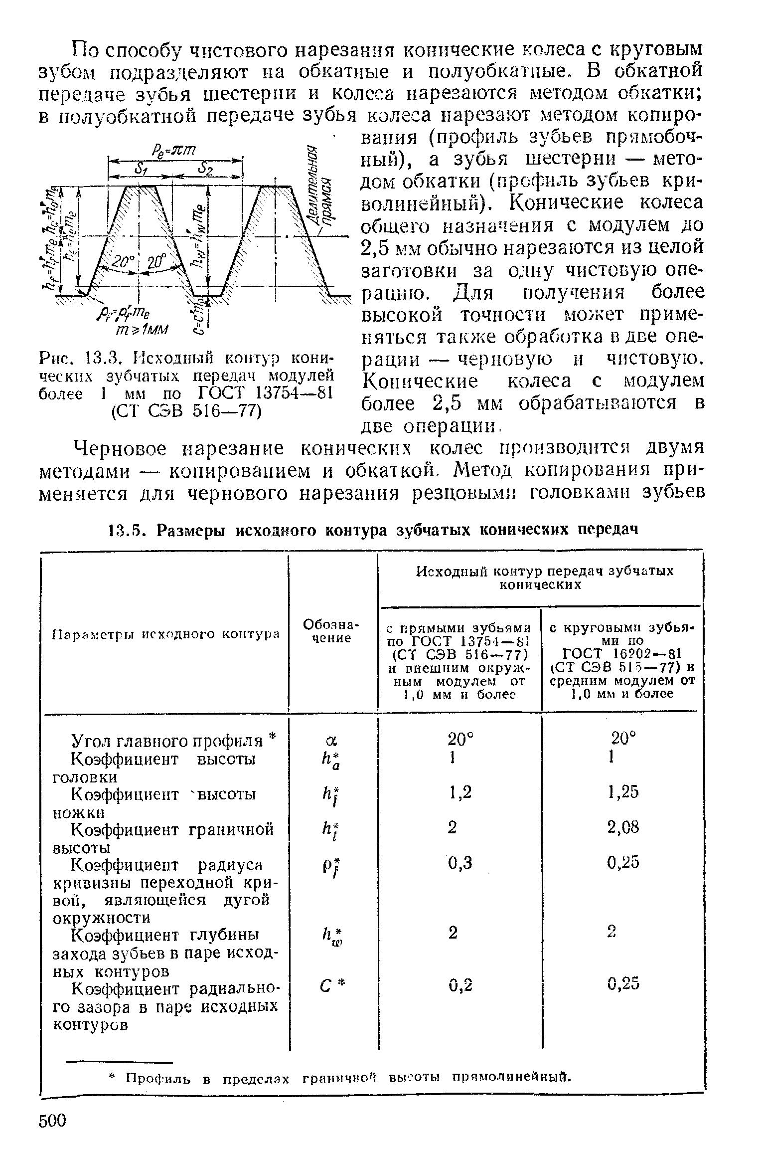 Модуль шестерни: виды, определение, стандартные показатели
