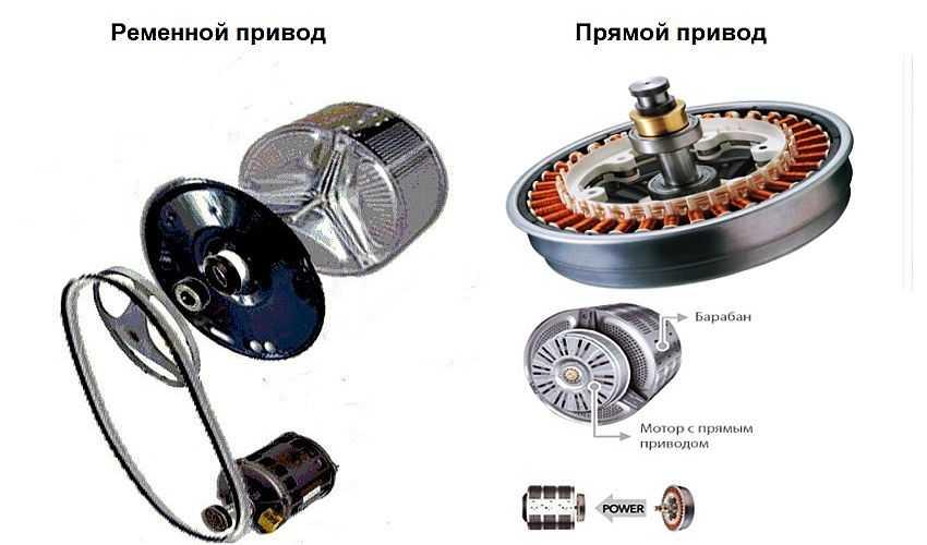 Какой двигатель лучше в стиральной машине (обычный двигатеь или инверторный двигатель) |