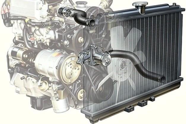 Типы радиаторов отопления по материалу, способа нагрева | отопление дома и квартиры