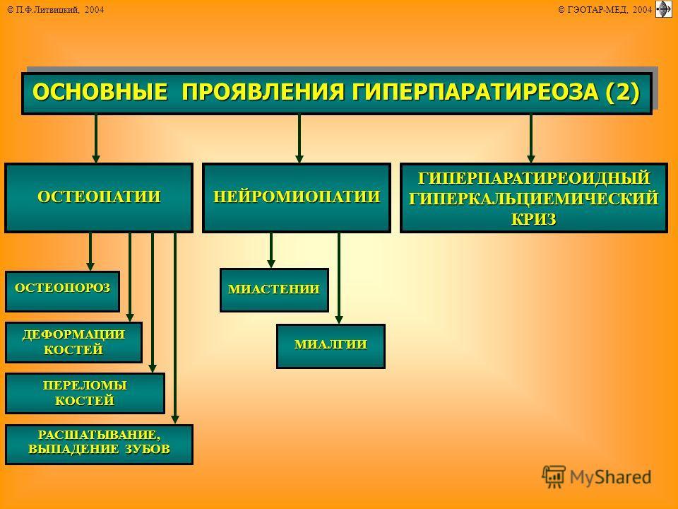 Что такое гиперпаратиреоз