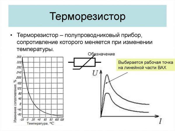 Терморезистор (термистор)- что такое и где применяется, параметры и конструкция