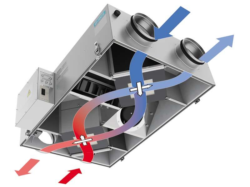Рекуператоры для частного дома: рейтинг, системы рекуперации воздуха на 100 кв. м, 200 кв. м, 150 кв. м, модели с подогревом и без, принцип работы и критерии выбора
