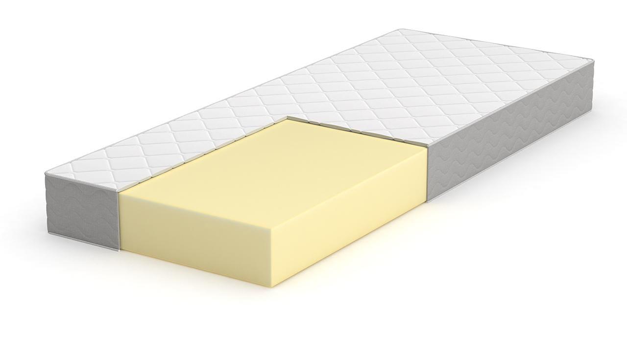 Какой наполнитель лучше для дивана: пружинный блок или пенополиуретан?