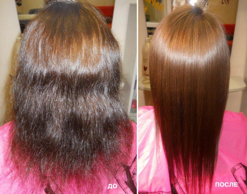 Что такое ламинирование волос: плюсы и минусы, отзывы, фото