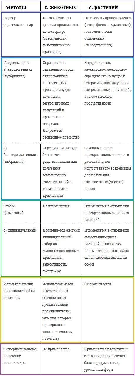 Научное познание. философия: основные проблемы, понятия, термины. учебное пособие