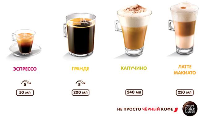 Раф-кофе: что это такое, как приготовить?
