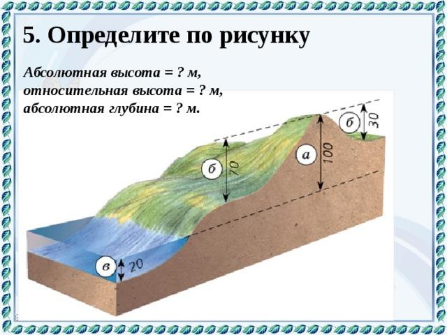 От какого моря считают высоты географических объектов?  - «как и почему»