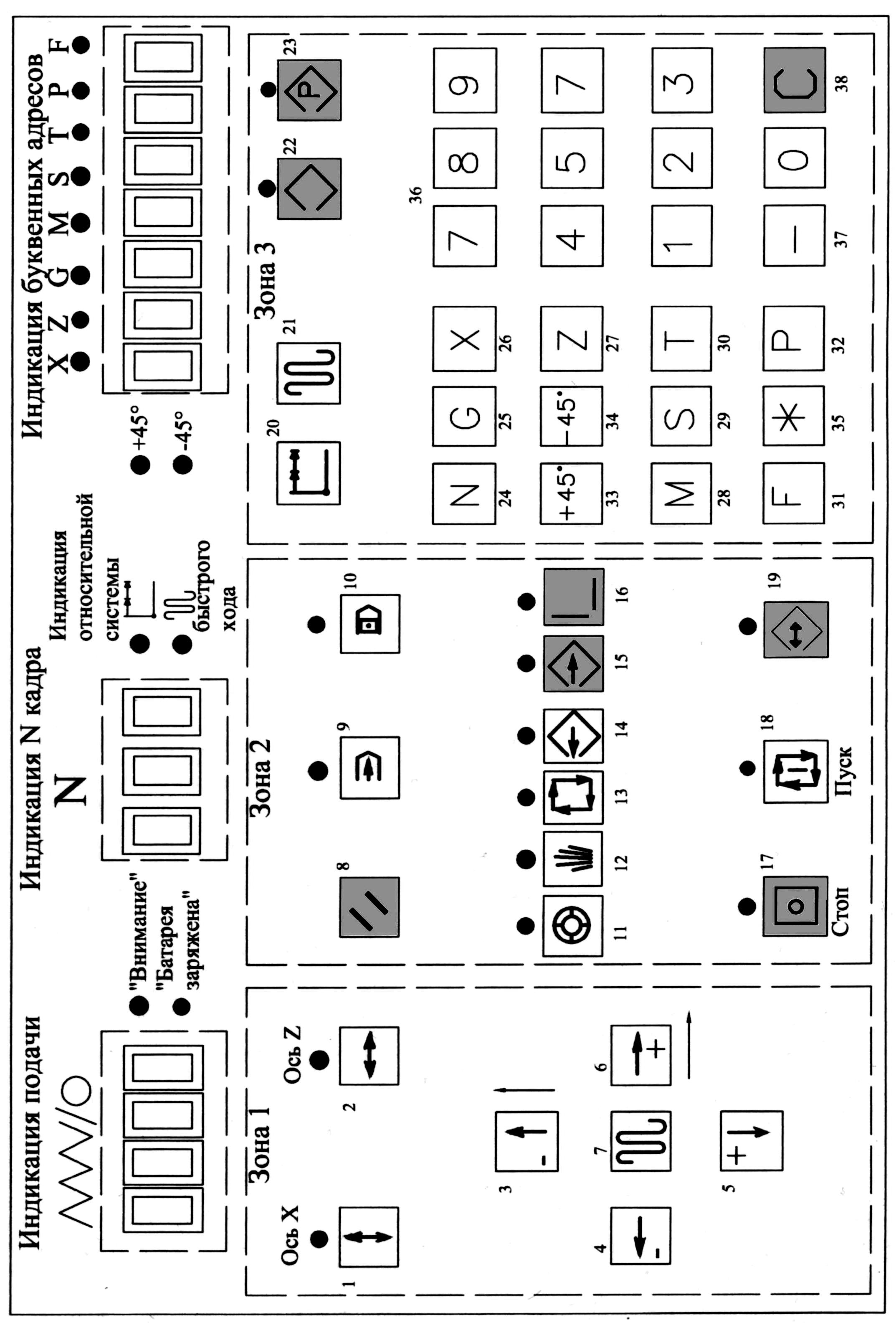 Нц «институт метрологии» — википедия. что такое нц «институт метрологии»