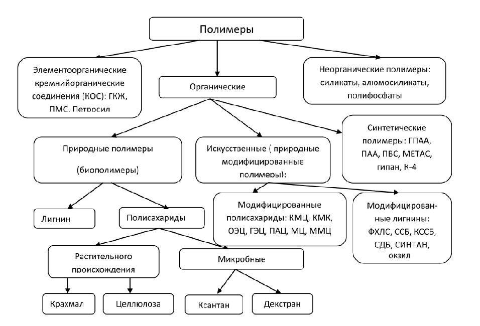Лекция 2. структура механизмов.