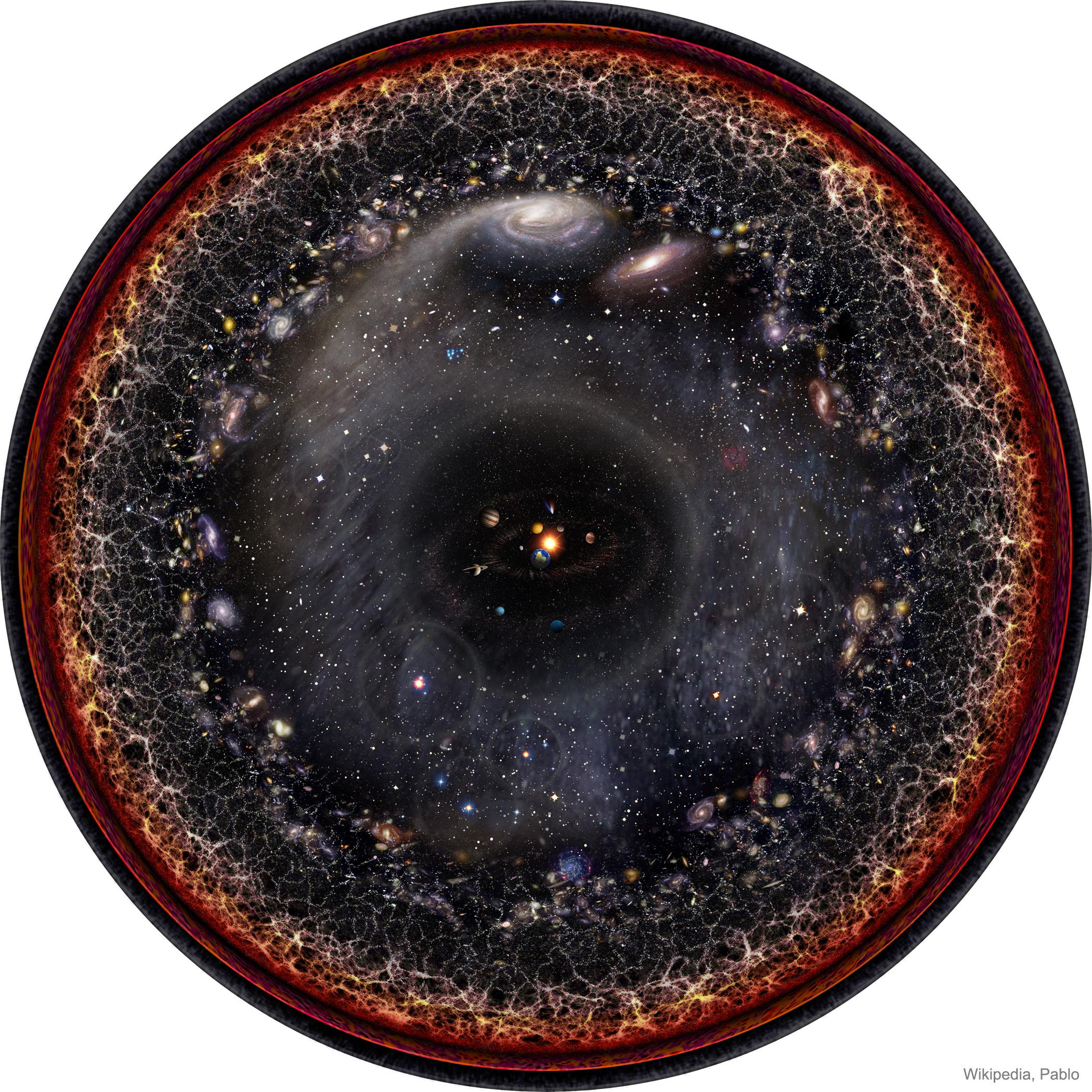 Реликтовое излучение вселенной объясняет начало вселенной