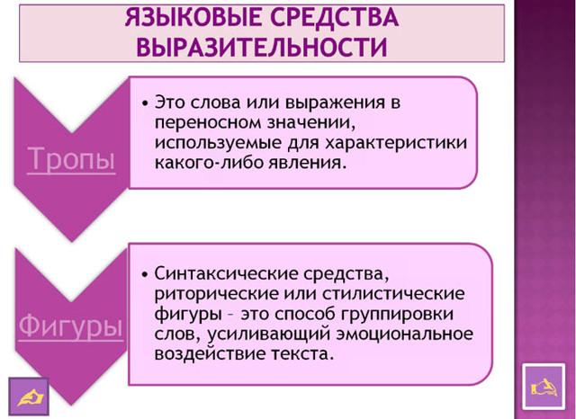 Что такое художественный образ в литературе? :: syl.ru