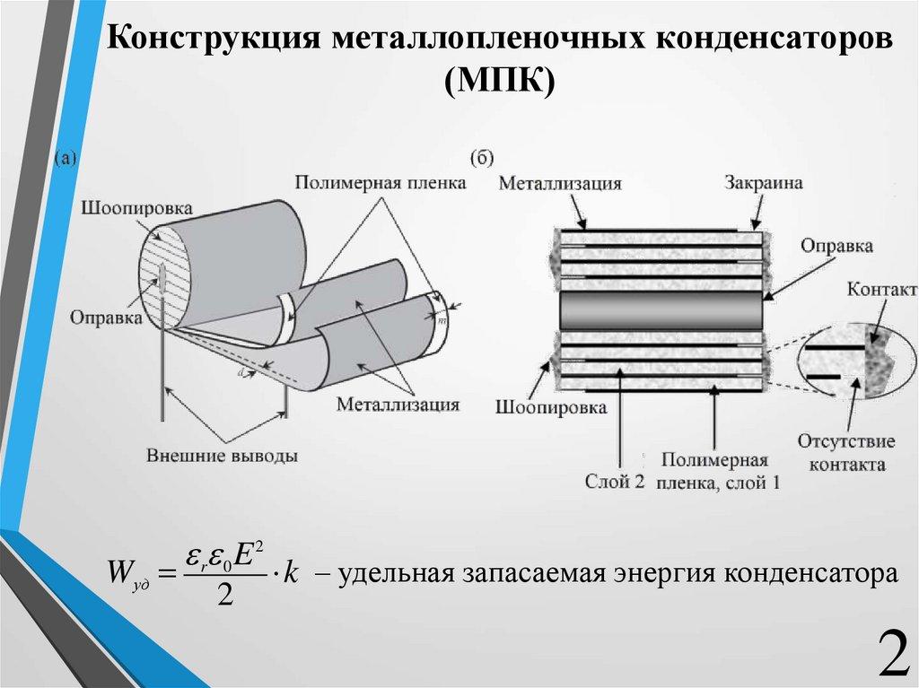 Что такое конденсатор? принцип работы, назначение и устройство конденстатора