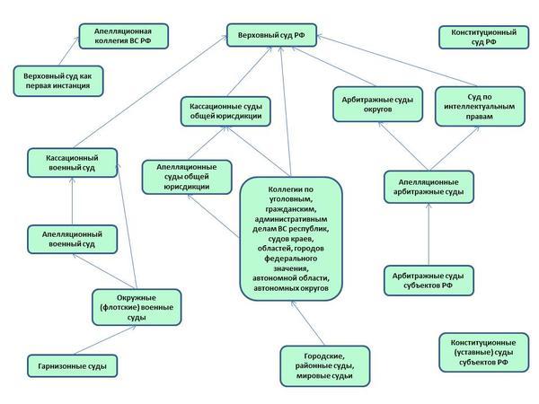 Что такое оффшорная юрисдикция: простым языком