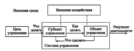 Тема 3. объект и субъект преступления