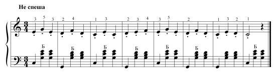 Техника легато в творчестве современных гитаристов