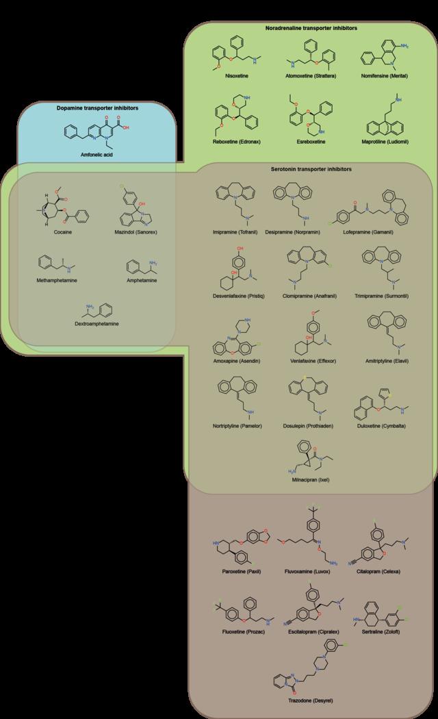 Трициклические антидепрессанты (тца) полный список препаратов