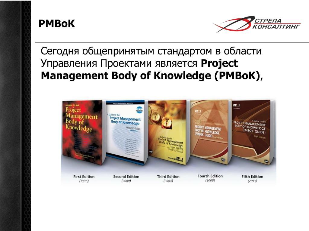 Project management - что это такое, особенности управления и сертификации