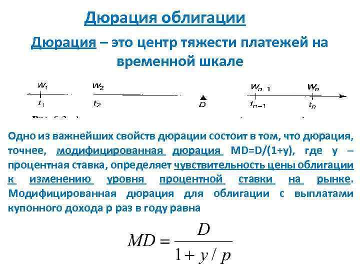 Что такое дюрация облигации простыми словами, её формула
