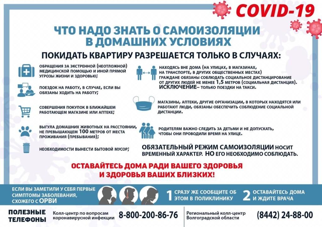 Что такое индекс самоизоляции при коронавирусе. сколько длится самоизоляция при коронавирусе на карантине