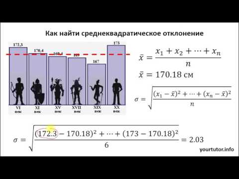 Средние величины и показатели вариации